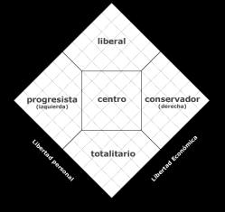 diagrama_de_nolan