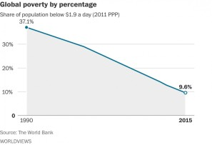 global_poverty_wb