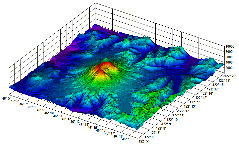 3d-surface-plot-of-mt-st-helens-from-srtm-data