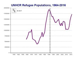 refugee2016s