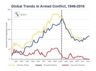 war2016s